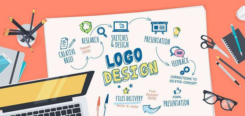Image result for Get More Information About Logo Design Services